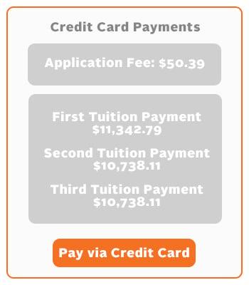 CC_payments